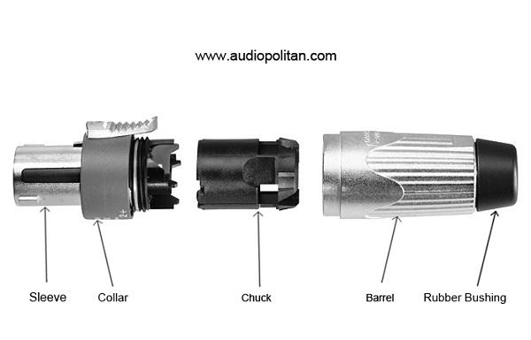 Anatomy-Of-A-Female-XLR-Plug-Audiopolitan