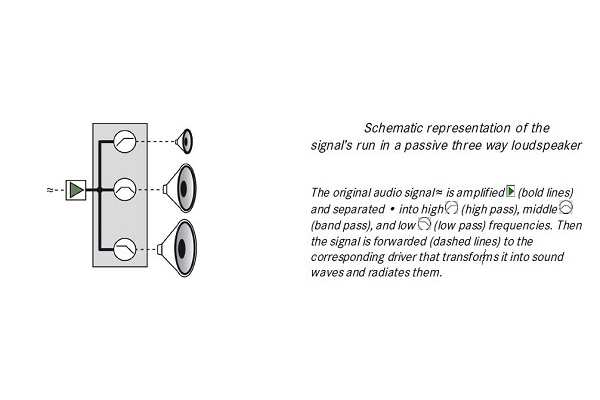 Passive-Three-Way-Loudspeaker-Schematic-Audiopolitan